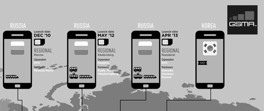 GSMA - Infographic